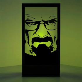 Panneau Heisenberg